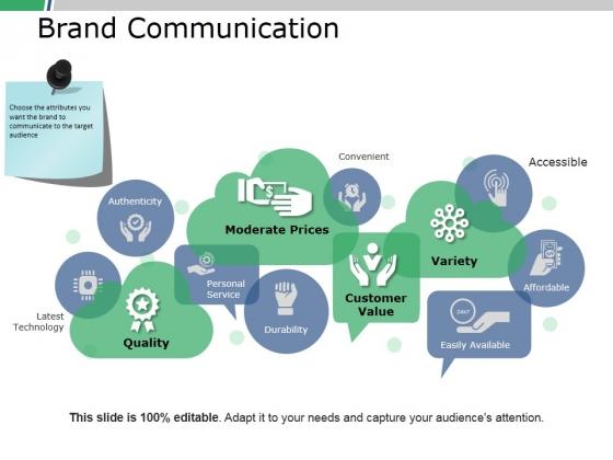Brand Communication Ppt PowerPoint Presentation Professional Graphics Design