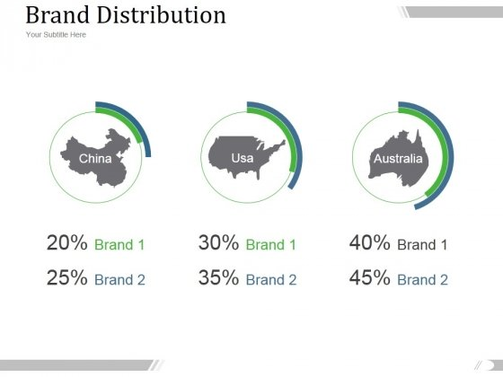 Brand Distribution 1 Ppt PowerPoint Presentation Guide