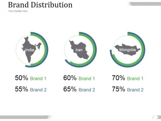 Brand Distribution 2 Ppt PowerPoint Presentation Information