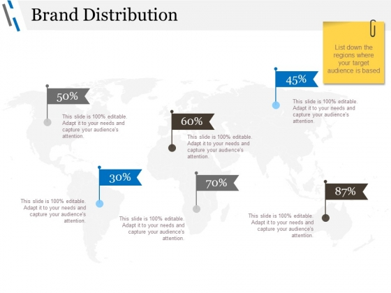 Brand Distribution Ppt PowerPoint Presentation File Graphics Example