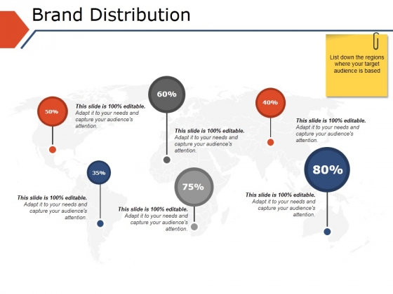 Brand Distribution Ppt PowerPoint Presentation Infographics Microsoft