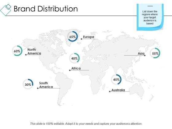 Brand Distribution Ppt PowerPoint Presentation Inspiration Shapes