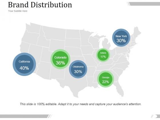 Brand Distribution Ppt PowerPoint Presentation Styles