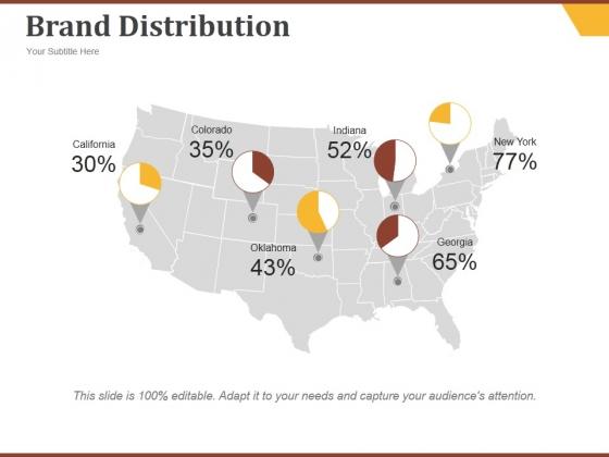 Brand Distribution Template 2 Ppt PowerPoint Presentation Model