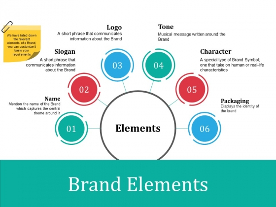 Brand Elements Ppt PowerPoint Presentation File Layouts