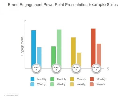 Brand Engagement Ppt PowerPoint Presentation Ideas