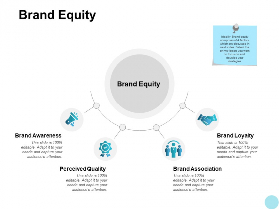 Brand Equity Association Ppt PowerPoint Presentation Gallery Layout