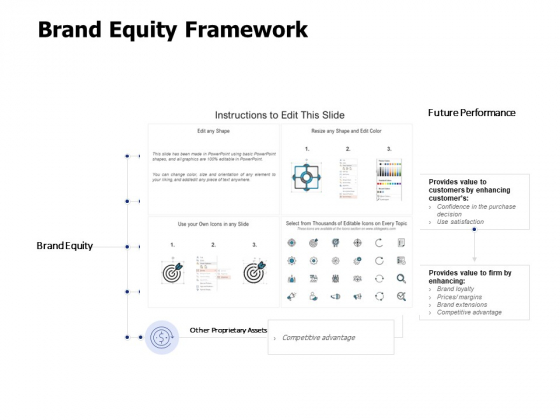 Brand Equity Framework Ppt PowerPoint Presentation Show Graphics Example