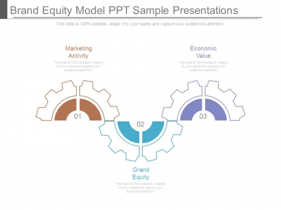 Brand Equity Model Ppt Sample Presentations