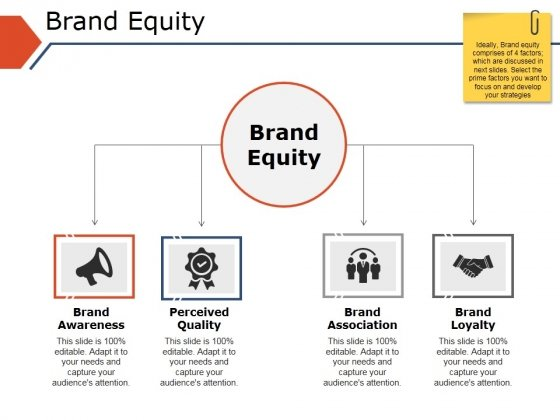 Brand Equity Ppt PowerPoint Presentation Icon Examples