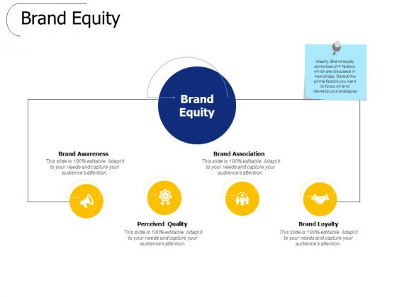 Brand Equity Ppt PowerPoint Presentation Icon Template