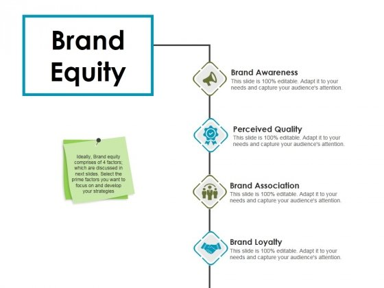 Brand Equity Ppt PowerPoint Presentation Infographic Template Elements
