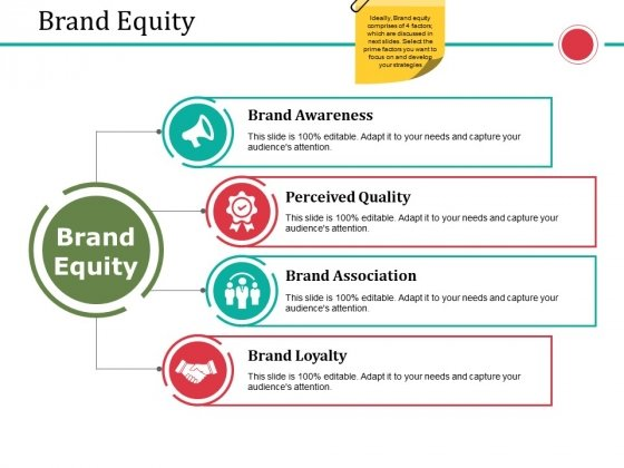 Brand Equity Ppt PowerPoint Presentation Slides Inspiration