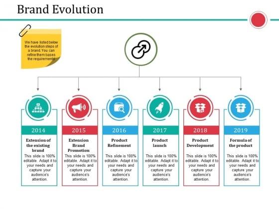 Brand Evolution Ppt PowerPoint Presentation Portfolio Outline