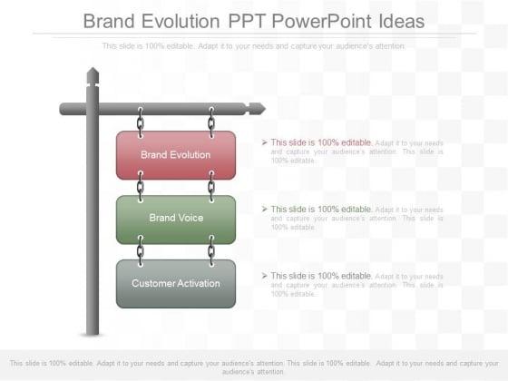 Brand Evolution Ppt Powerpoint Ideas