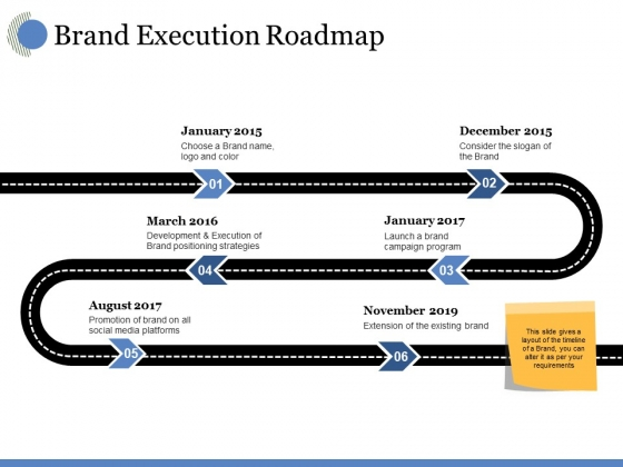 Brand Execution Roadmap Ppt PowerPoint Presentation Styles Slide