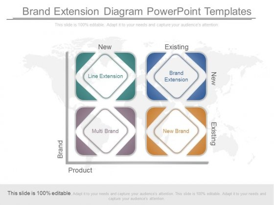 Brand extension diagram powerpoint templates powerpoint templates toneelgroepblik Image collections