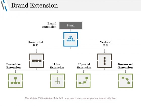 Brand Extension Ppt PowerPoint Presentation File Inspiration