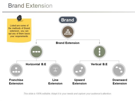 Brand Extension Ppt PowerPoint Presentation Model Images
