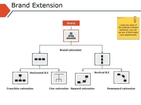 Brand Extension Ppt PowerPoint Presentation Model Styles