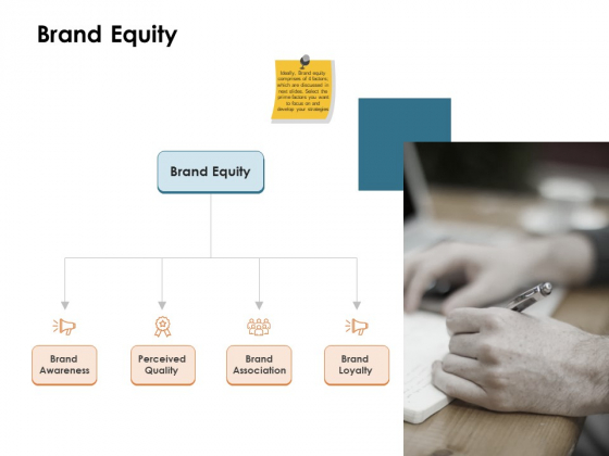 Brand Identity How Build It Brand Equity Ppt Pictures Slides PDF