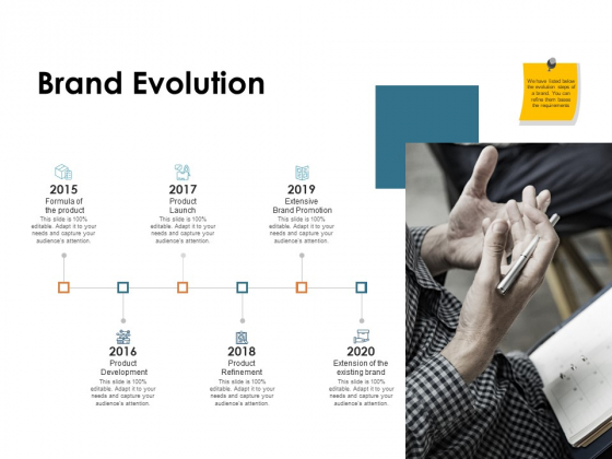 Brand Identity How Build It Brand Evolution Ppt Summary Images PDF