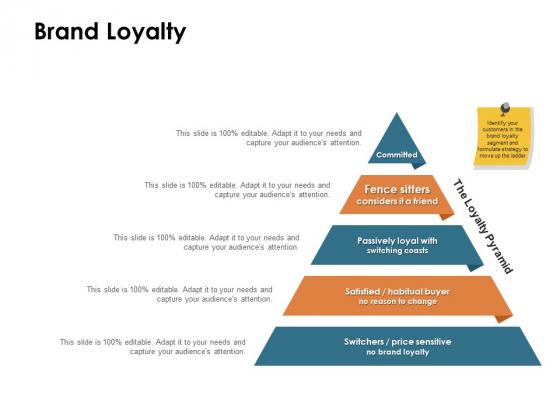 Brand Identity How Build It Brand Loyalty Coasts Ppt Layouts Sample PDF