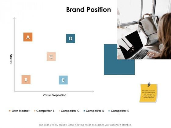 Brand Identity How Build It Brand Position Ppt Infographics Gridlines PDF
