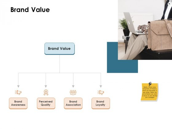 Brand Identity How Build It Brand Value Ppt Model Gallery PDF