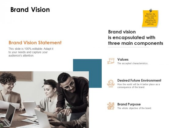 Brand Identity How Build It Brand Vision Ppt File Example PDF