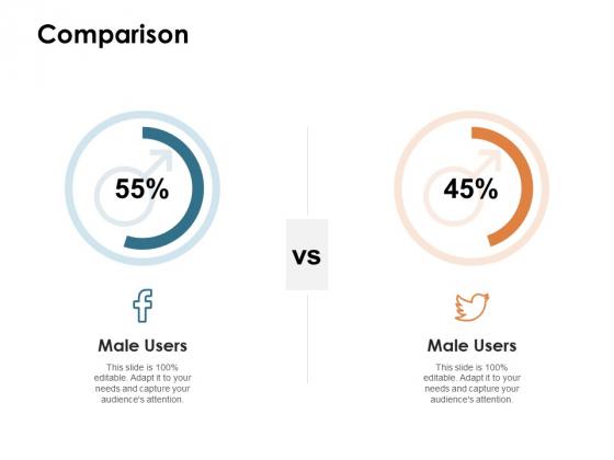 Brand Identity How Build It Comparison Ppt Portfolio Background Images PDF