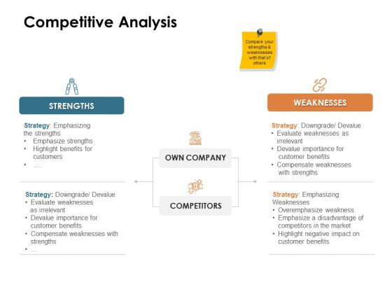 Brand Identity How Build It Competitive Analysis Ppt Ideas Master Slide PDF