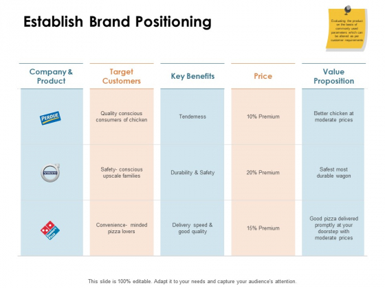 Brand Identity How Build It Establish Brand Positioning Ppt Model Example PDF