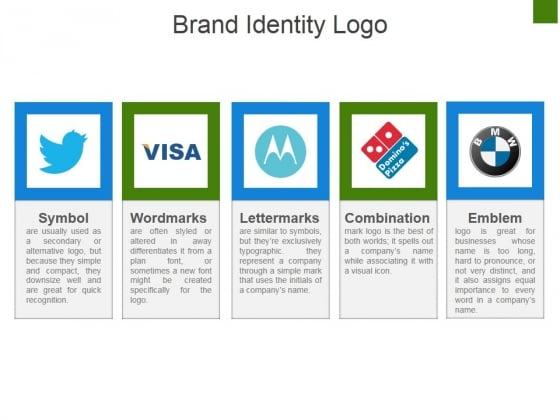 Brand Identity Logo Ppt PowerPoint Presentation Portfolio Influencers