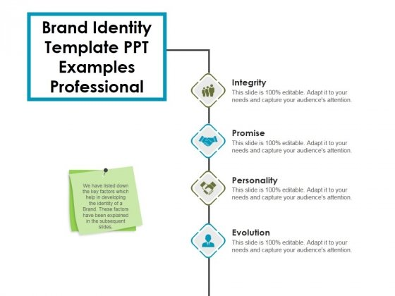 Brand Identity Ppt PowerPoint Presentation Pictures Inspiration