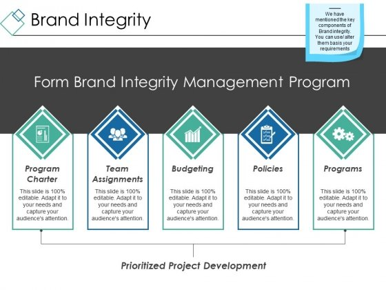 Brand Integrity Ppt PowerPoint Presentation File Formats