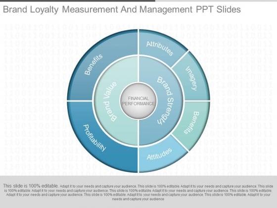 Brand Loyalty Measurement And Management Ppt Slides
