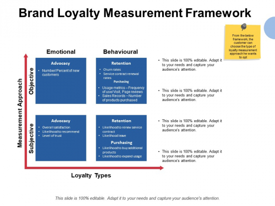 Brand Loyalty Measurement Framework Ppt PowerPoint Presentation Infographic Template Graphic Images