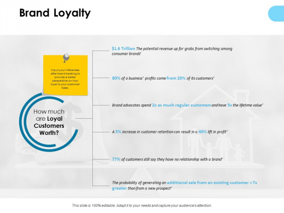 Brand Loyalty Ppt PowerPoint Presentation Professional Graphics