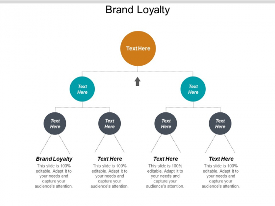 Brand Loyalty Ppt PowerPoint Presentation Show Graphics Design Cpb
