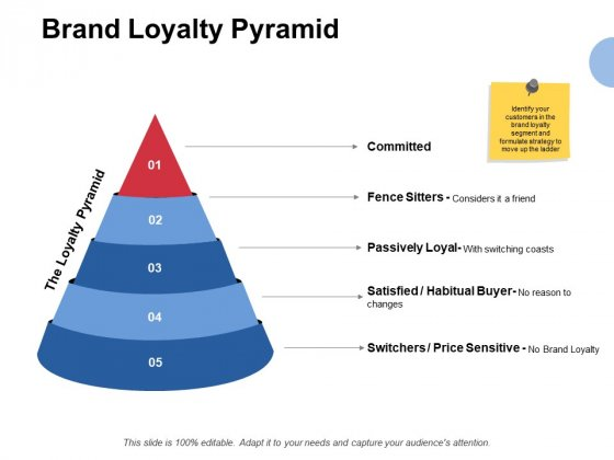 Brand Loyalty Pyramid Ppt PowerPoint Presentation Inspiration Show