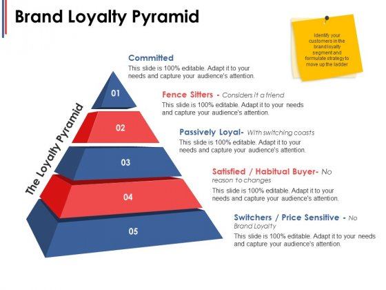 Brand Loyalty Pyramid Ppt PowerPoint Presentation Pictures Graphics Download