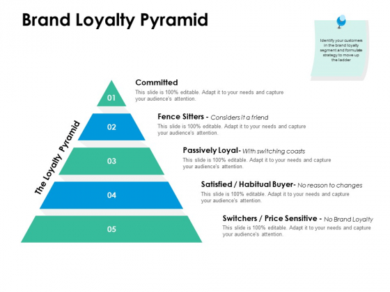 Brand Loyalty Pyramid Ppt PowerPoint Presentation Professional Icons