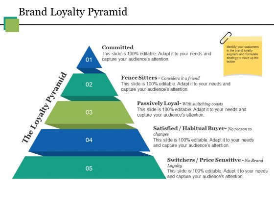 Brand Loyalty Pyramid Ppt PowerPoint Presentation Show Layout Ideas