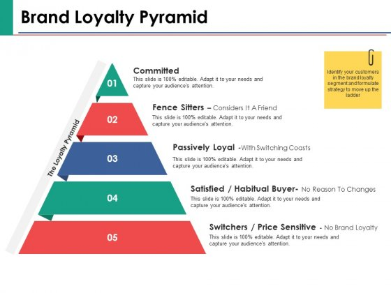 Brand Loyalty Pyramid Ppt PowerPoint Presentation Styles Template