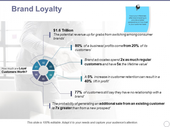 Brand Loyalty Template 1 Ppt PowerPoint Presentation Ideas Graphic Tips