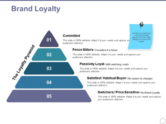 Brand Loyalty Template 2 Ppt PowerPoint Presentation Infographics Graphic Tips