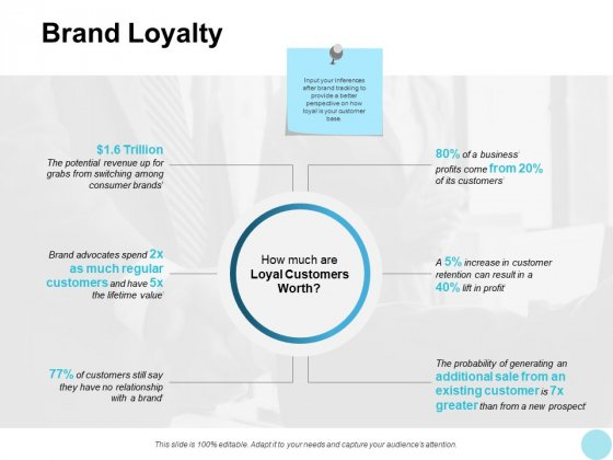 Brand Loyalty Trillion Ppt PowerPoint Presentation Layouts Templates