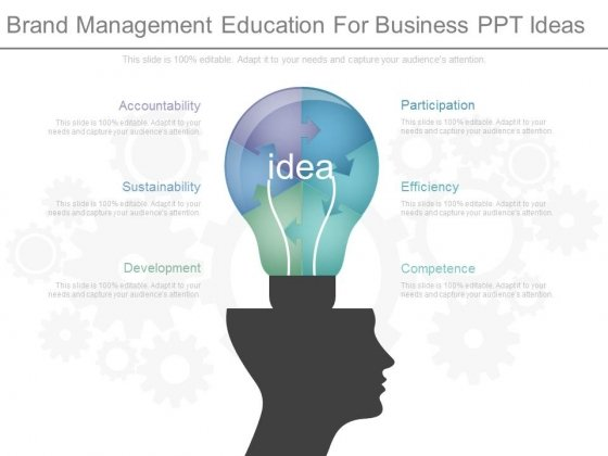 Brand Management Education For Business Ppt Ideas