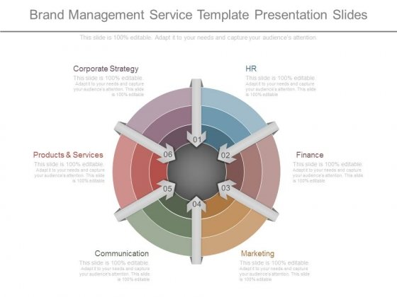 Brand Management Service Template Presentation Slides